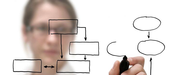 Projektipõhine raamatupidamisteenus